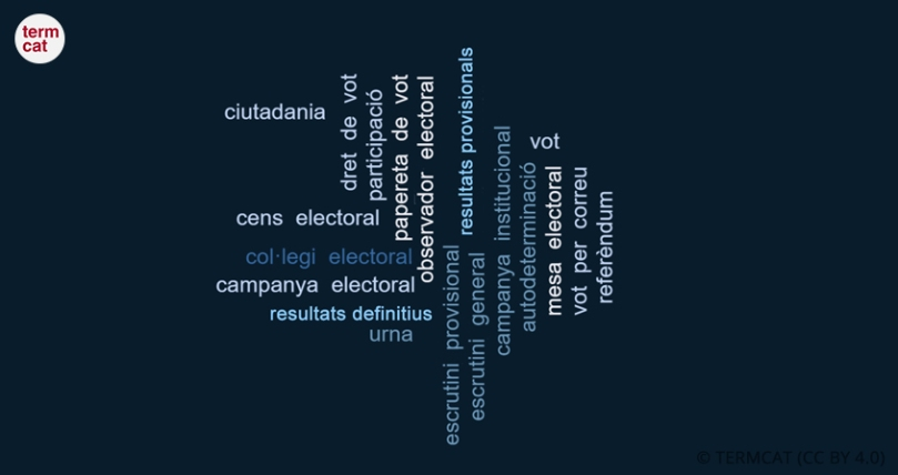 nuvol_referendum